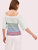 striped square neck sweater, , s7productThumbnail