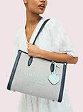 market canvas medium tote, , s7productThumbnail